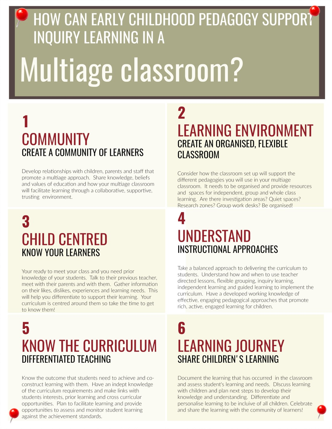 Infographic Inquiry Learning_1